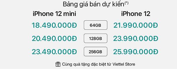 Bảng giá iPhone 12 Mini