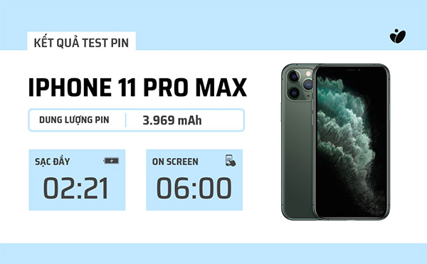Thời gian sạc đầy pin iPhone 11 mất bao lâu? (1)