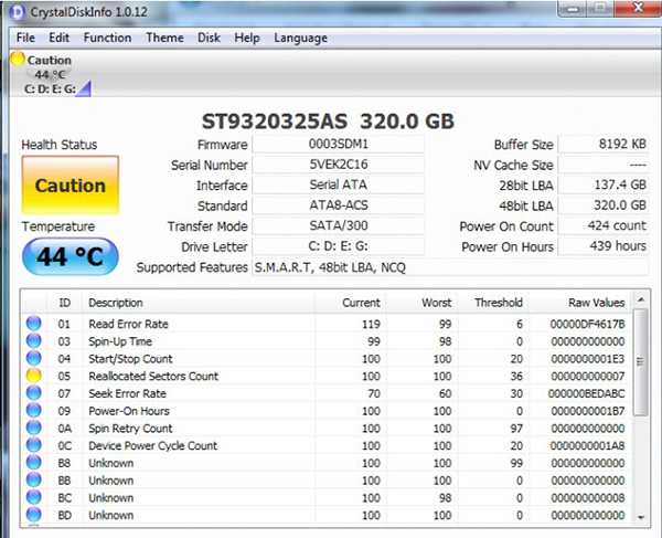 Laptop chạy chậm trong quá trình sử dụng (2)